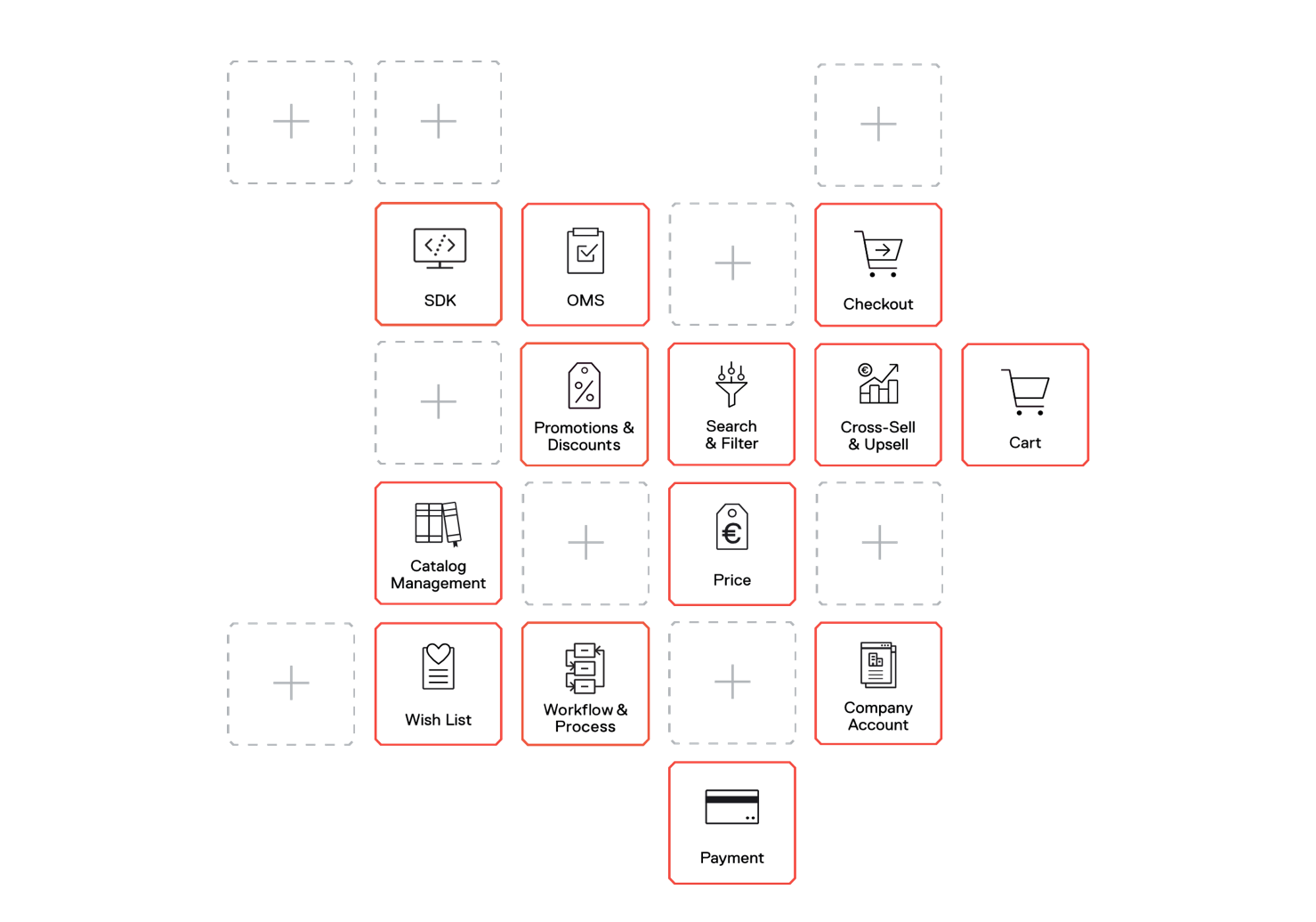 Spryker Module