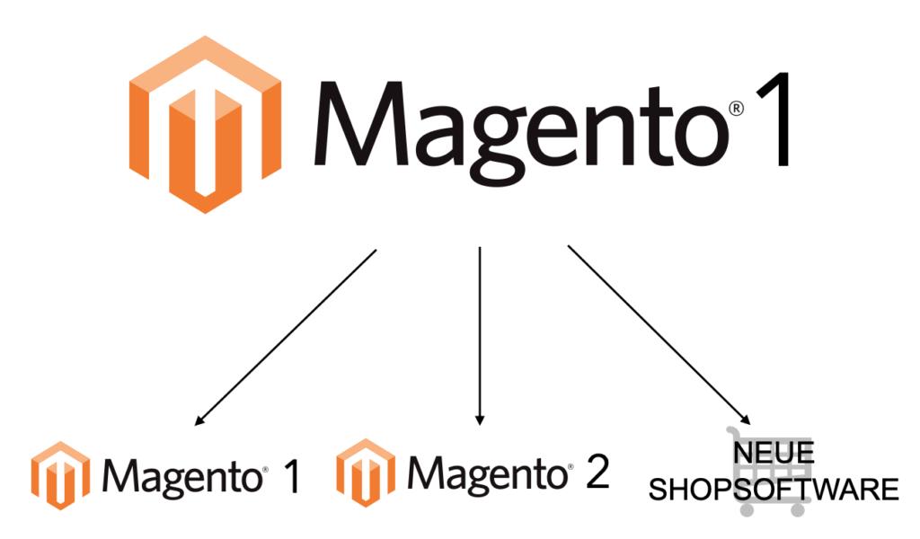 Magento 1 EOL Optionen Überblick